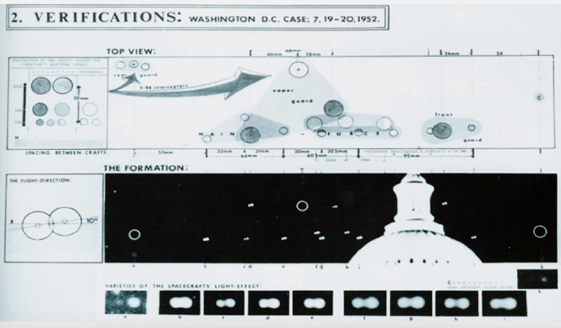 1952 US Capitol UFO Flyby Film Analysis 1952 .jpg