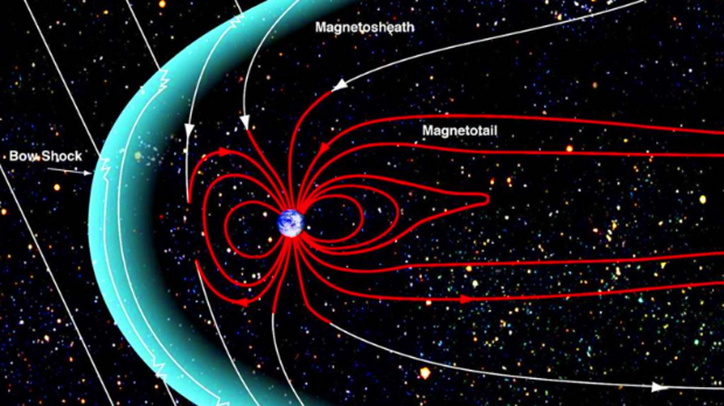 Earths Magnetic Fields