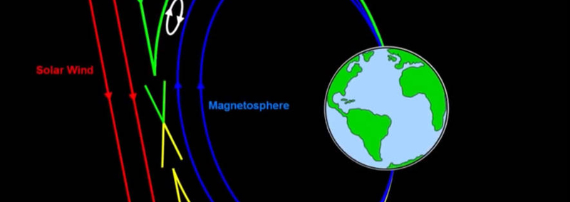 Hidden Portals in Earth's Magnetic Field