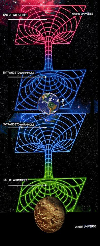Magnetic Pole Wormhole diagram.jpg